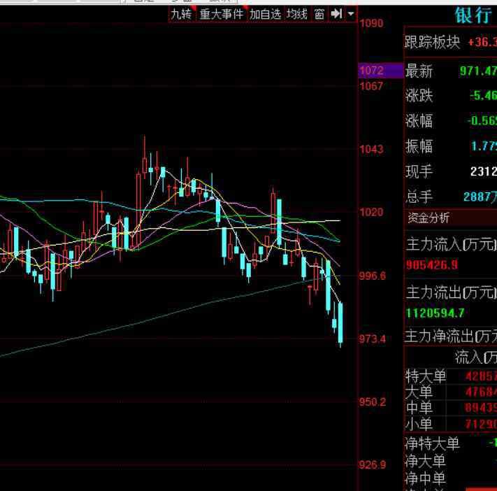 创业板股市预测 7月12日股市分析:创业板快超过上证指数了